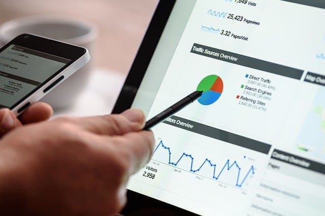 pay for results seo serp